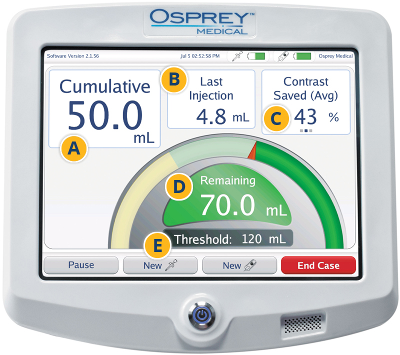 Real-Time Dose Monitoring